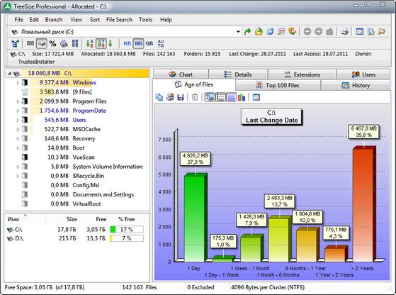 TreeSize Professional 5.5.1.780 + Portable